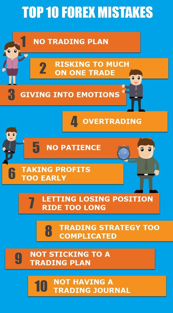 Forex learning guide