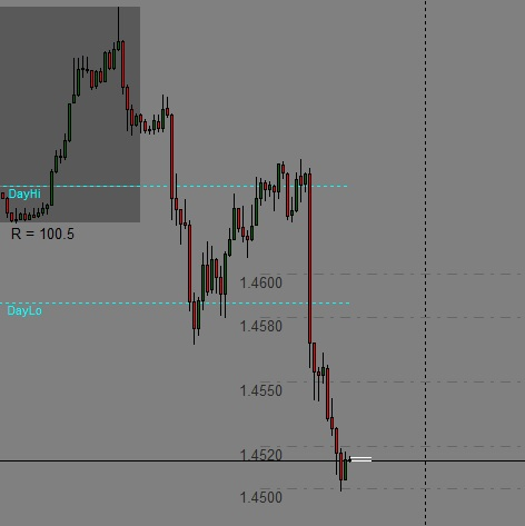 Brexit forex move