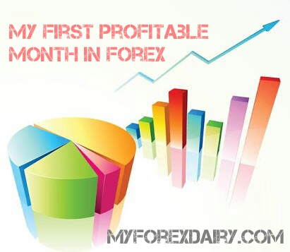 first profitable month Jan 2017